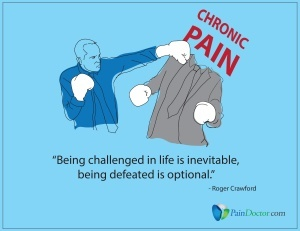 Beat Chronic Pain