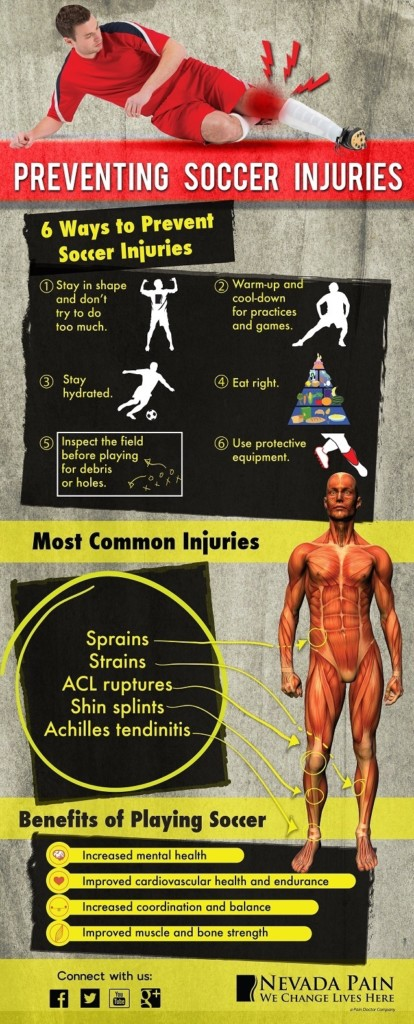 18 Tips For Sports Injury Prevention (And How To Treat 'Em) | PainDoctor.com