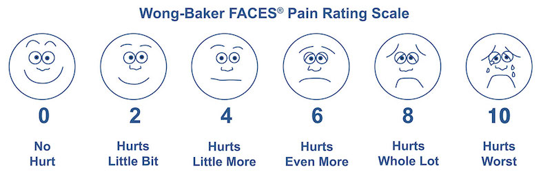 15 Pain Scales (And How To Find The Best One For You)   PainDoctor.com