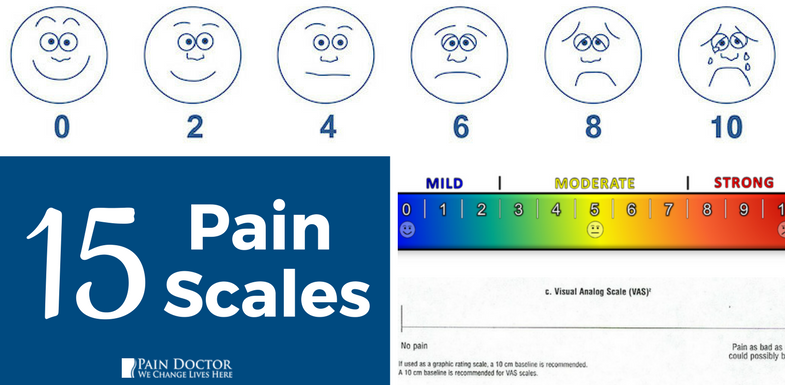 photo about Pain Scale Chart Printable named 15 Suffering Scales (And How In the direction of Come across The Suitable Discomfort Scale For Oneself)
